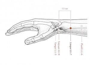 Akupunktur punkt lunge 7